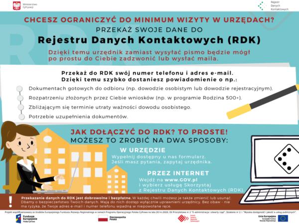 Rejestr Danych Kontaktowych (RDK).png