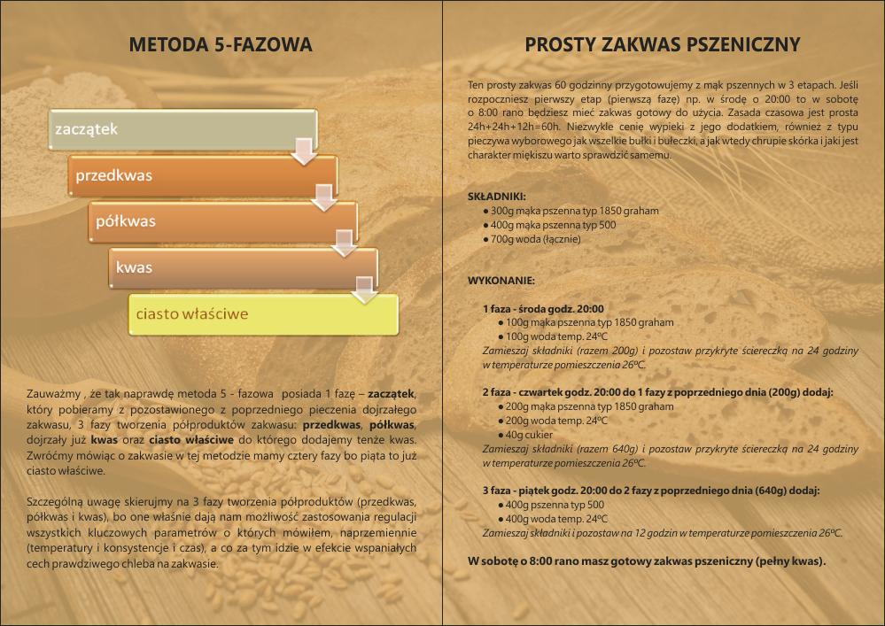 Od ziarenka do bochenka - broszura cz. II.png