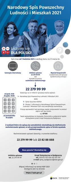 infografika_SPISZ-SIĘ-PRZEZ-TELEFON.png