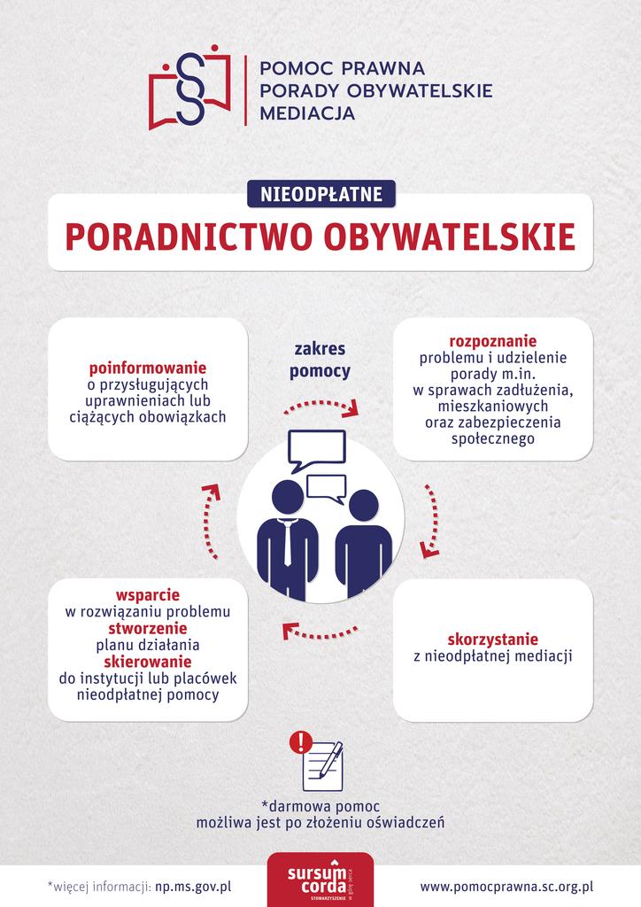 3. E-plansza_czym_jest_nieodpłatne_poradnictwo_obywatelskie_RGB.jpeg