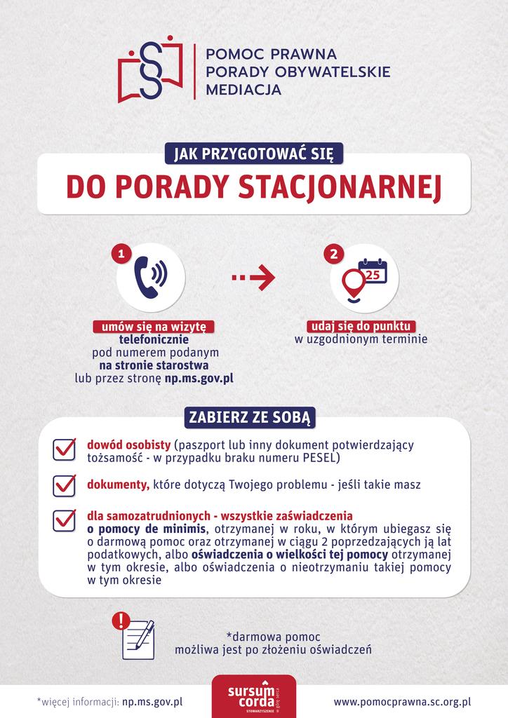 5. E-plansza_jak_przygotowac_sie_do_porady_stacjonarnej_RGB.jpeg