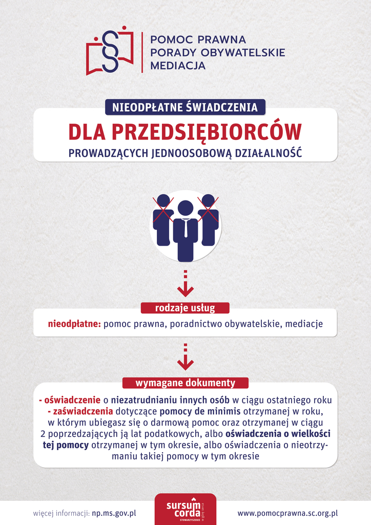 9. E-plansza_nieodpłatne_swiadczenia_dla_przesiebiorcow_RGB.jpeg