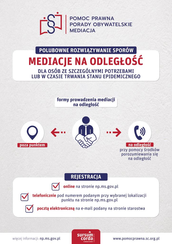 10. E-plansza_mediacja_na_odleglosc_RGB.jpeg