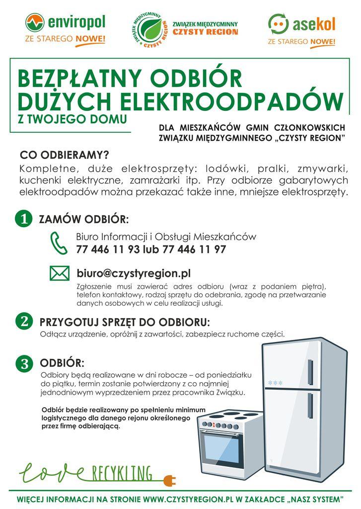 Bezpłatny odbiór dużych elektroodpadów z domów 2021 ZMCR.jpeg