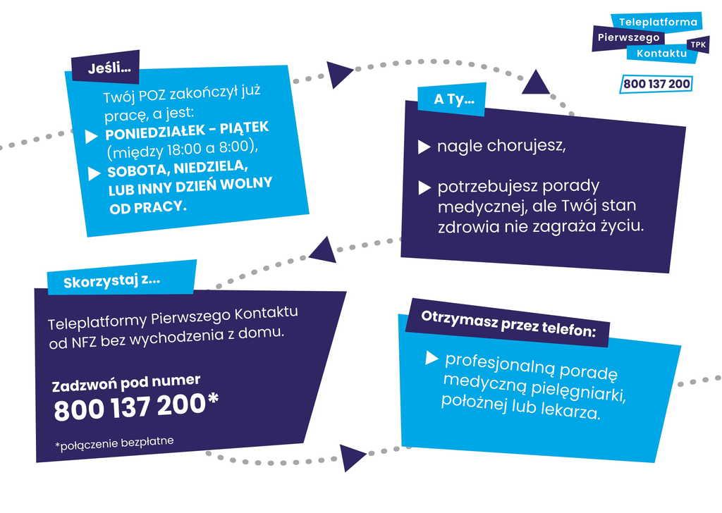 Teleplatforma Pierwszego Kontaktu - ulotka cz. II..jpeg