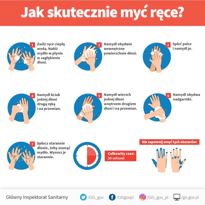 Jak skutecznie myć ręce.png