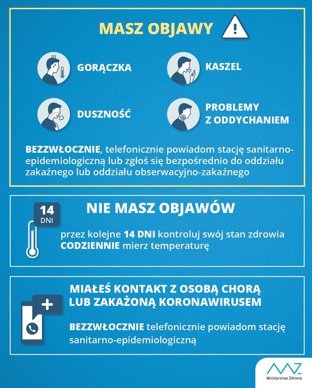 Objawy koronawirusa.jpeg