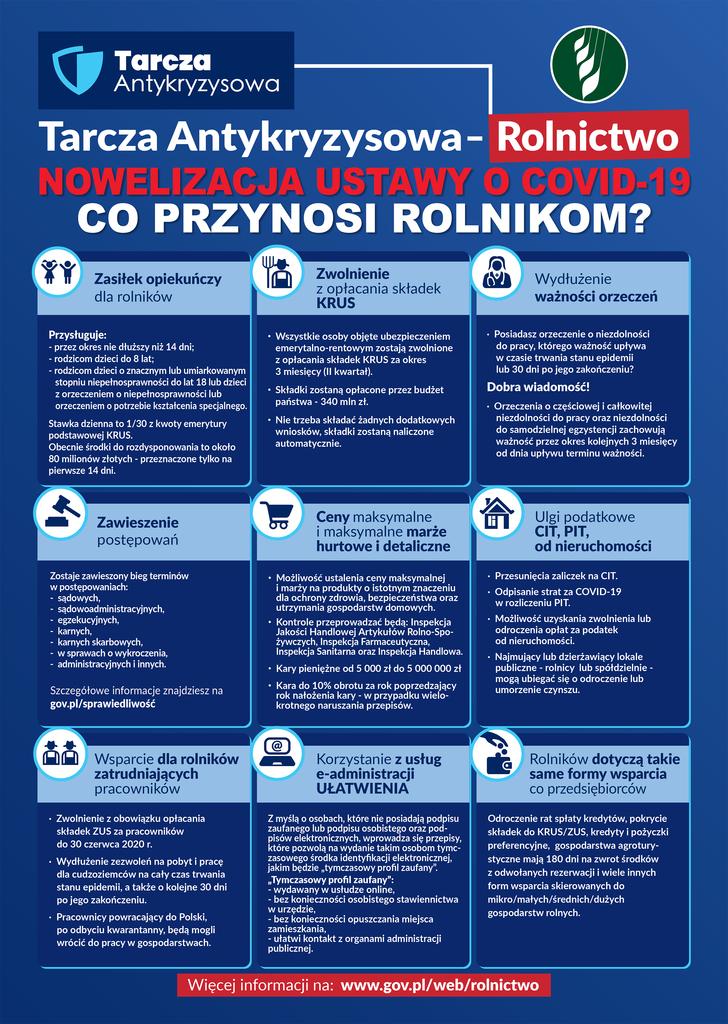 Plakat Tarcza Antykryzysowa - Rolnictwo.jpeg